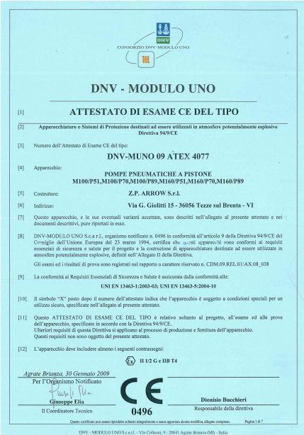 azienda-produttori-pompe-produzione-italiana-zparrow-dnv-modulo-uno