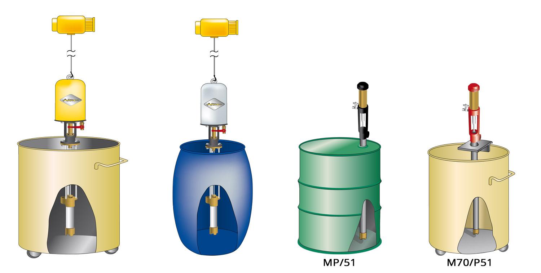 modo-duso-delle-pompe-pneumatiche-a-pistone-modo-di-uso-pompe-zparrow