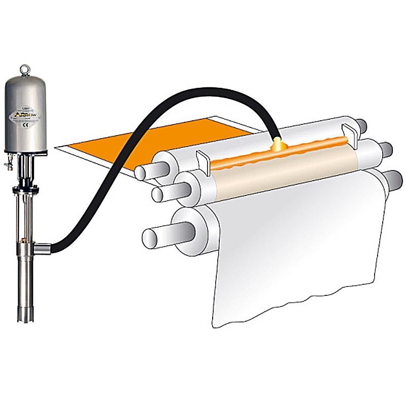 settori-industriali-di-utilizzo-pompe-pneumatiche-a-pistone-produzione-zp-arrow-M100P51-reverse-roll-coater-1